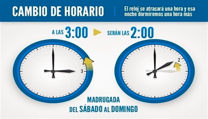 De Realizará Octubre Se 28 El Horario¡no Olvides Atrasar Cambio 4Ac35jLqR
