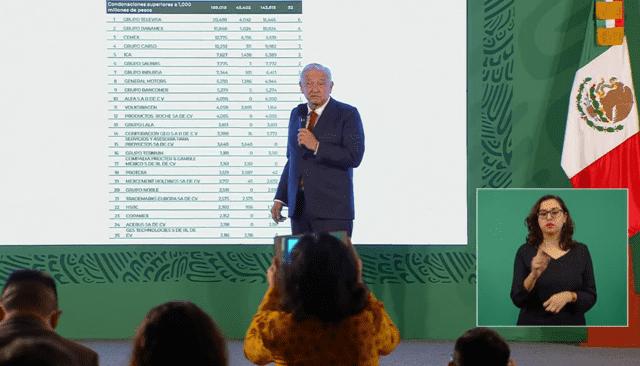 Exhibe AMLO condonación de impuestos a empresarios en sexenios de Peña y Calderón