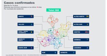 A la baja, casos de Covid-19 detectados en escuelas de Jalisco